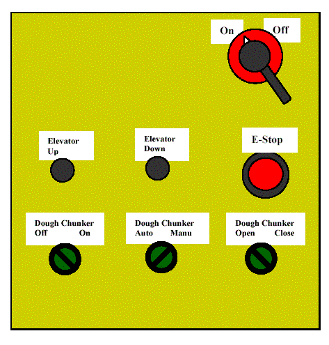 Figure 2. Illustration of the elevator control panel