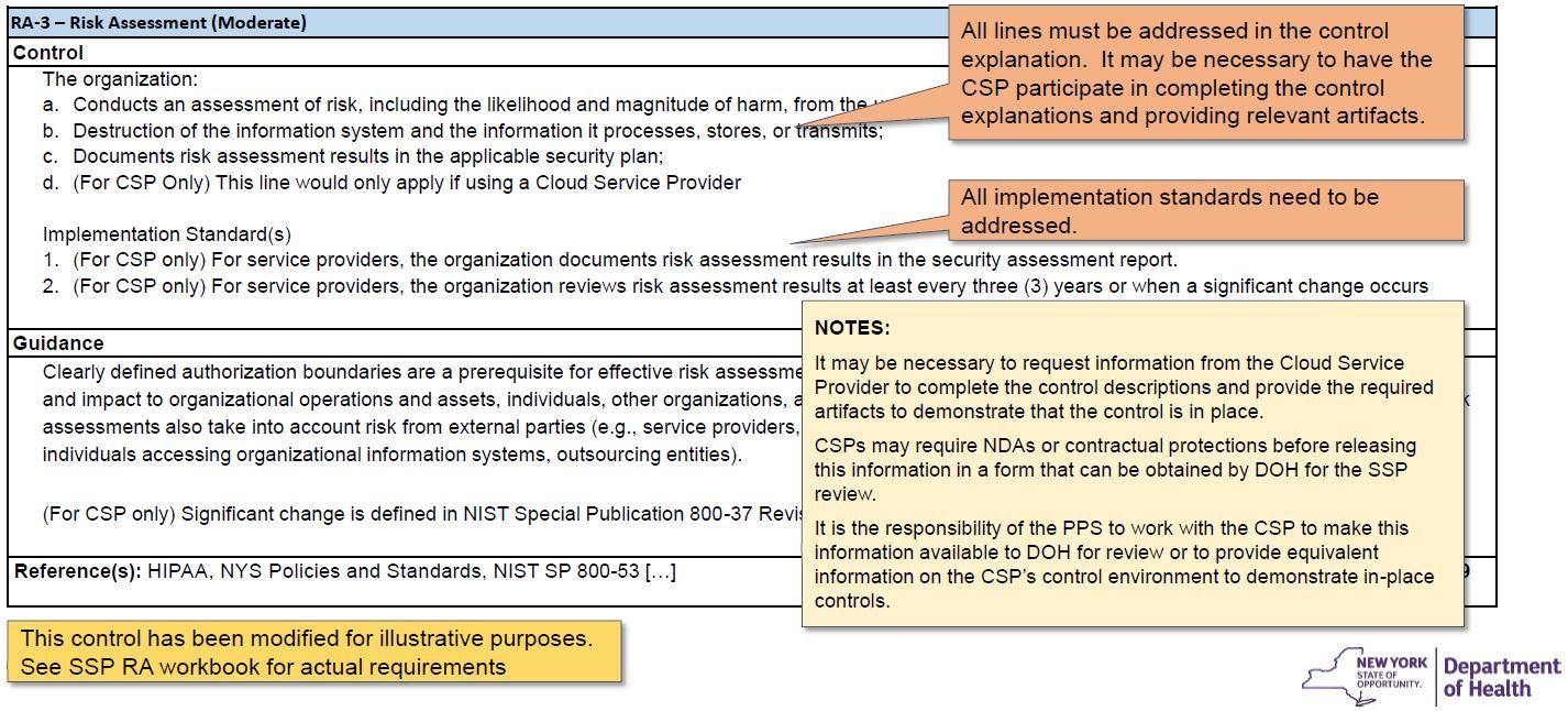 System Security Plan Workbooks