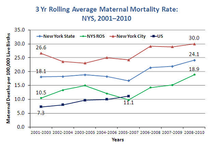 Increasing Awareness Of Maternal Mortality – Iceland