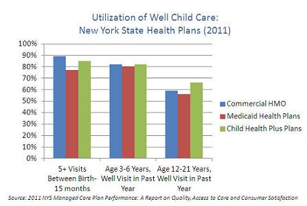 Promoting Healthy Women Infants And Children Action Plan Focus