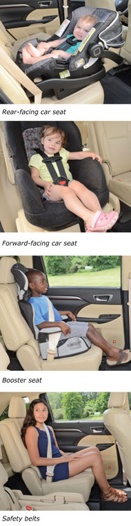 Step 2 Forward Facing Child Seats