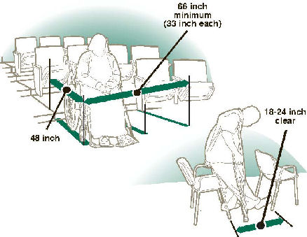 diagram of space needed for access to seating