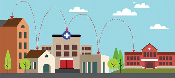 NYSDOH image illustrating how disease spreads betweeb buildings
