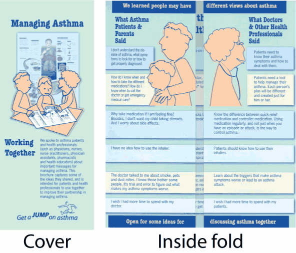 asthma brochure template - folding instructions managing asthma